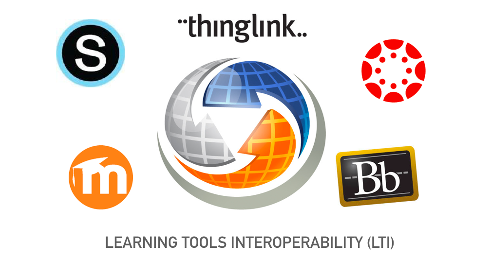 ThingLink now supports LTI